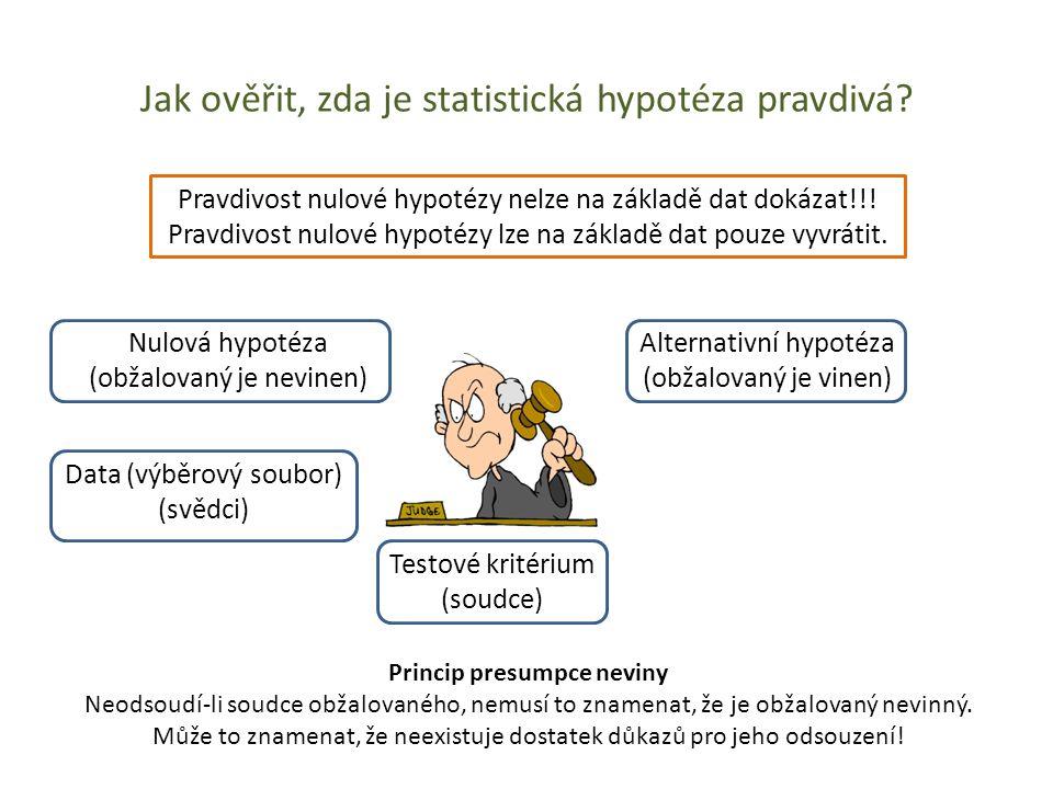 Pravdivost nulové hypotézy nelze na základě dat dokázat!!! Pravdivost nulové hypotézy lze na základě dat pouze vyvrátit. Nulová hypotéza (obžalovaný j