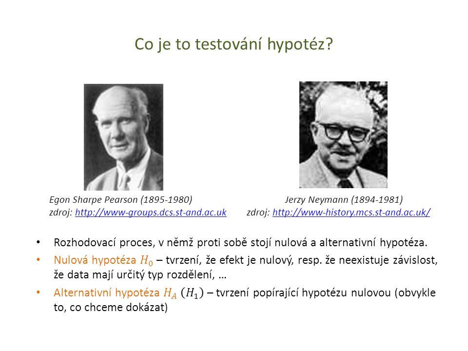 Co je to testování hypotéz? Egon Sharpe Pearson (1895-1980) zdroj: http://www-groups.dcs.st-and.ac.ukhttp://www-groups.dcs.st-and.ac.uk Jerzy Neymann