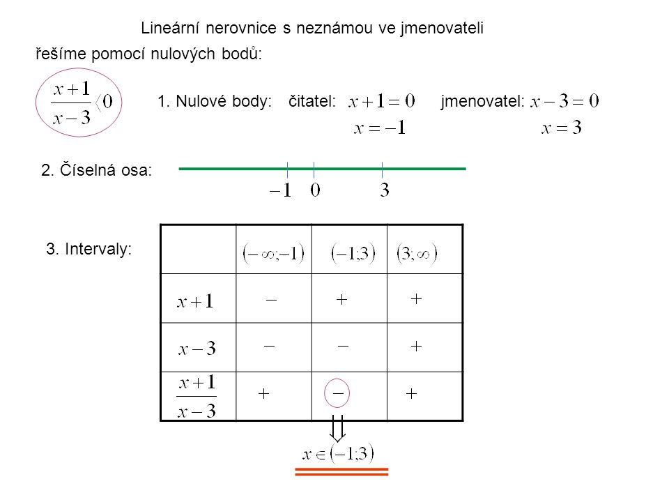 Lineární nerovnice s neznámou ve jmenovateli řešíme pomocí nulových bodů: 1.