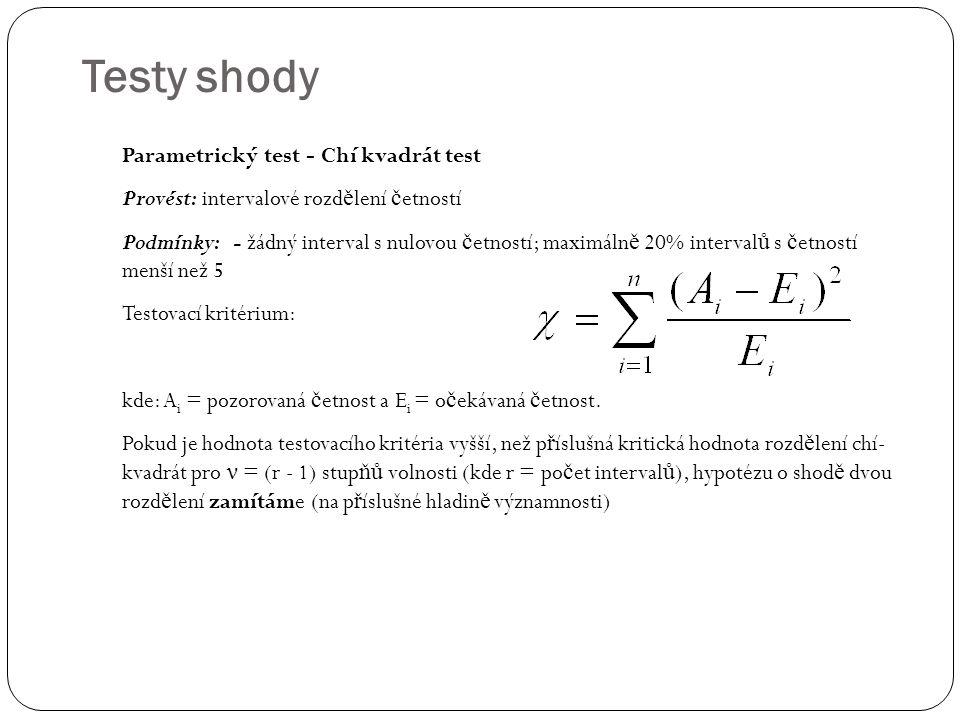 Testy shody Parametrický test - Chí kvadrát test Provést: intervalové rozd ě lení č etností Podmínky: - žádný interval s nulovou č etností; maximáln ě