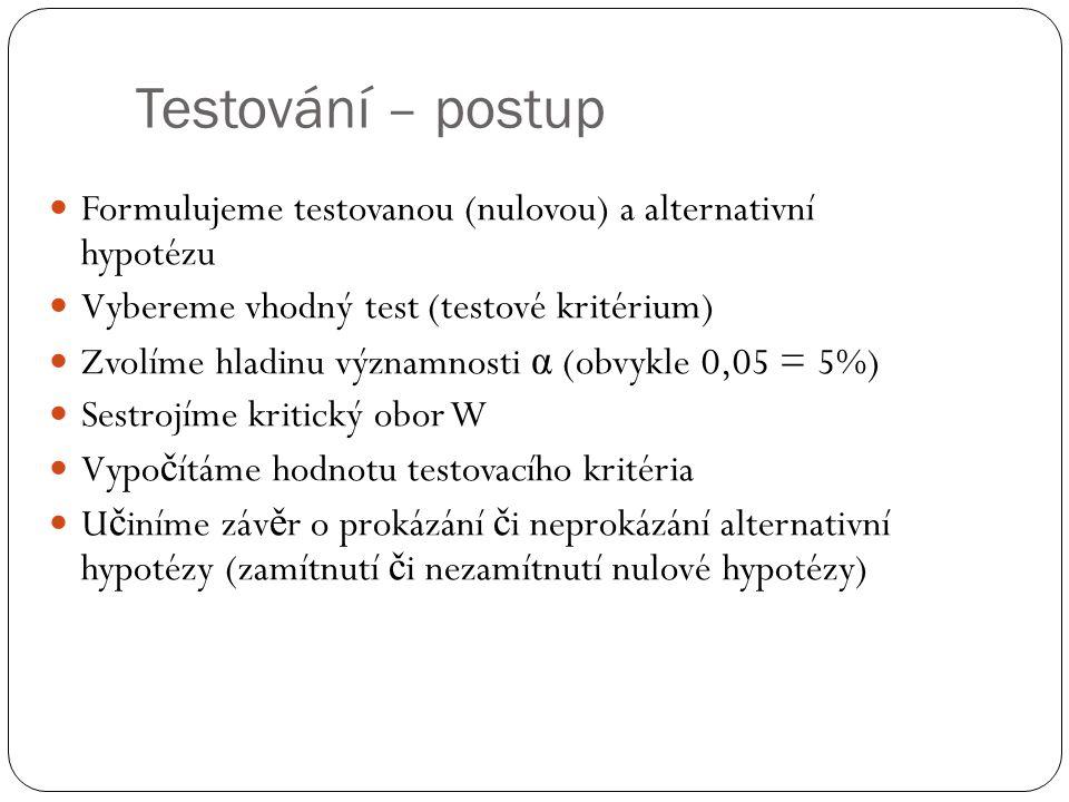 Testování – postup Formulujeme testovanou (nulovou) a alternativní hypotézu Vybereme vhodný test (testové kritérium) Zvolíme hladinu významnosti α (ob