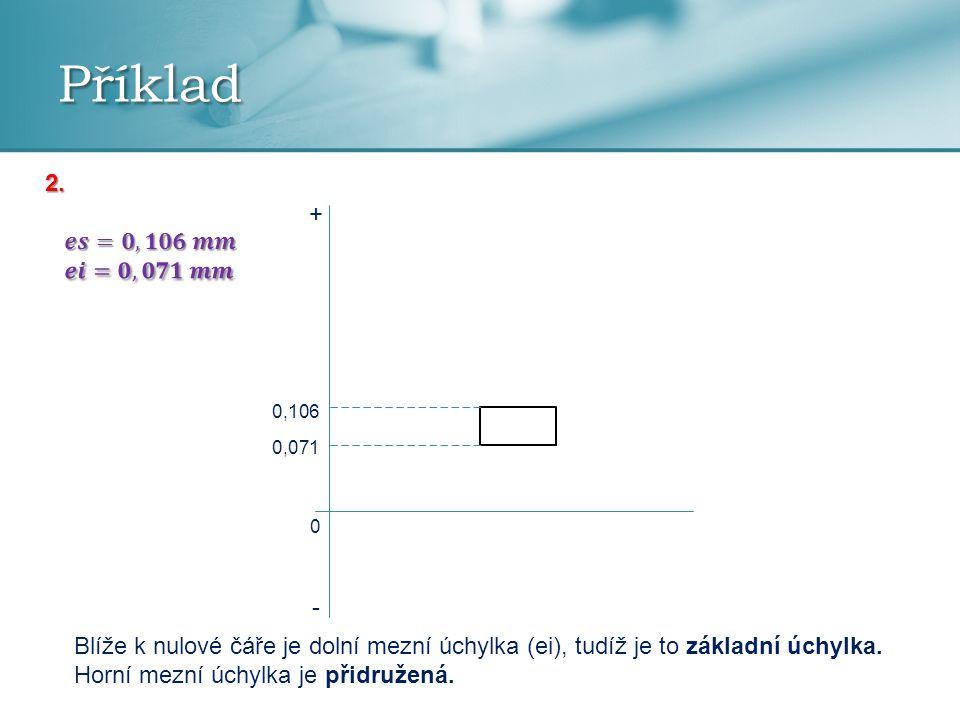 Příklad 0 + - 0,071 0,106 Blíže k nulové čáře je dolní mezní úchylka (ei), tudíž je to základní úchylka.