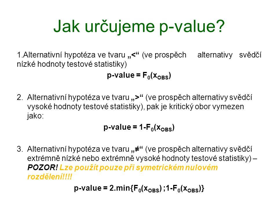"""Jak určujeme p-value? 1.Alternativní hypotéza ve tvaru """"<"""" (ve prospěch alternativy svědčí nízké hodnoty testové statistiky) p-value = F 0 (x OBS ) 2."""