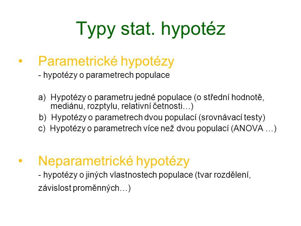 Typy stat. hypotéz Parametrické hypotézy - hypotézy o parametrech populace a) Hypotézy o parametru jedné populace (o střední hodnotě, mediánu, rozptyl