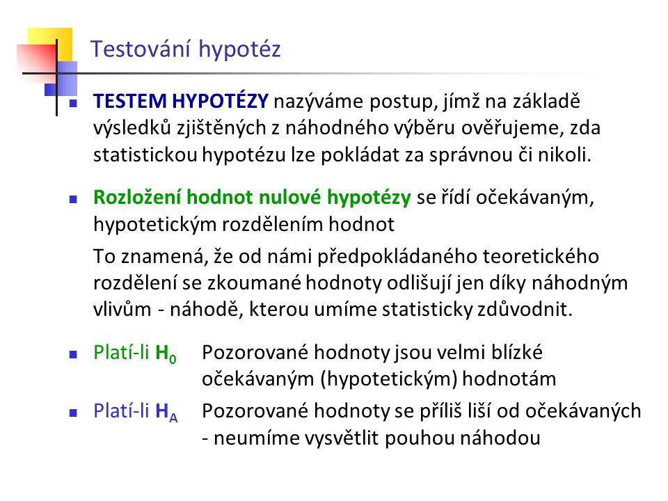 Testování hypotéz TESTEM HYPOTÉZY nazýváme postup, jímž na základě výsledků zjištěných z náhodného výběru ověřujeme, zda statistickou hypotézu lze pok