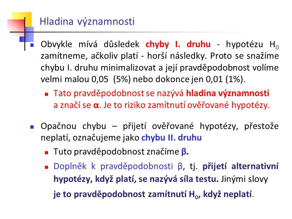 Hladina významnosti Obvykle mívá důsledek chyby I. druhu - hypotézu H 0 zamítneme, ačkoliv platí - horší následky. Proto se snažíme chybu I. druhu min