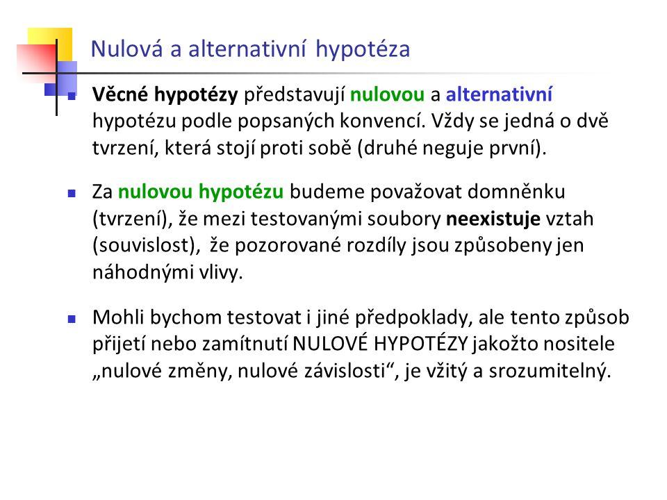 Nulová a alternativní hypotéza Věcné hypotézy představují nulovou a alternativní hypotézu podle popsaných konvencí. Vždy se jedná o dvě tvrzení, která
