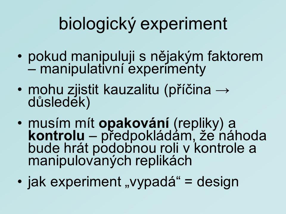 """biologický experiment pokud manipuluji s nějakým faktorem – manipulativní experimenty mohu zjistit kauzalitu (příčina → důsledek) musím mít opakování (repliky) a kontrolu – předpokládám, že náhoda bude hrát podobnou roli v kontrole a manipulovaných replikách jak experiment """"vypadá = design"""