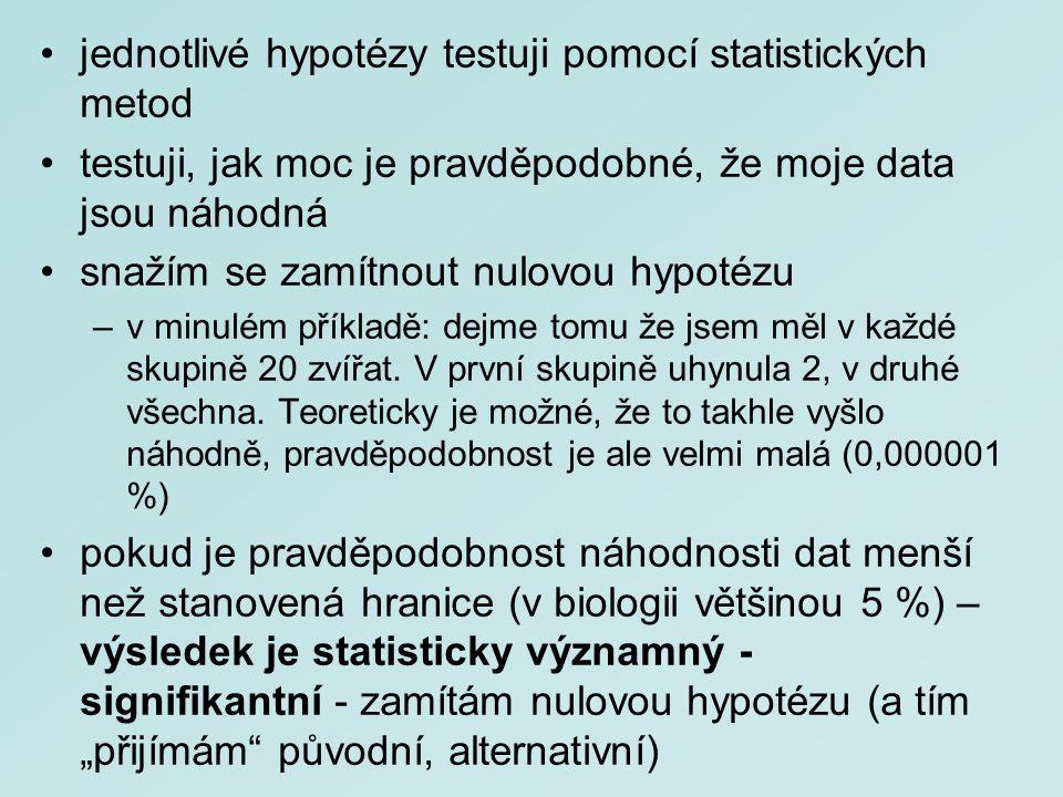 jednotlivé hypotézy testuji pomocí statistických metod testuji, jak moc je pravděpodobné, že moje data jsou náhodná snažím se zamítnout nulovou hypotézu –v minulém příkladě: dejme tomu že jsem měl v každé skupině 20 zvířat.