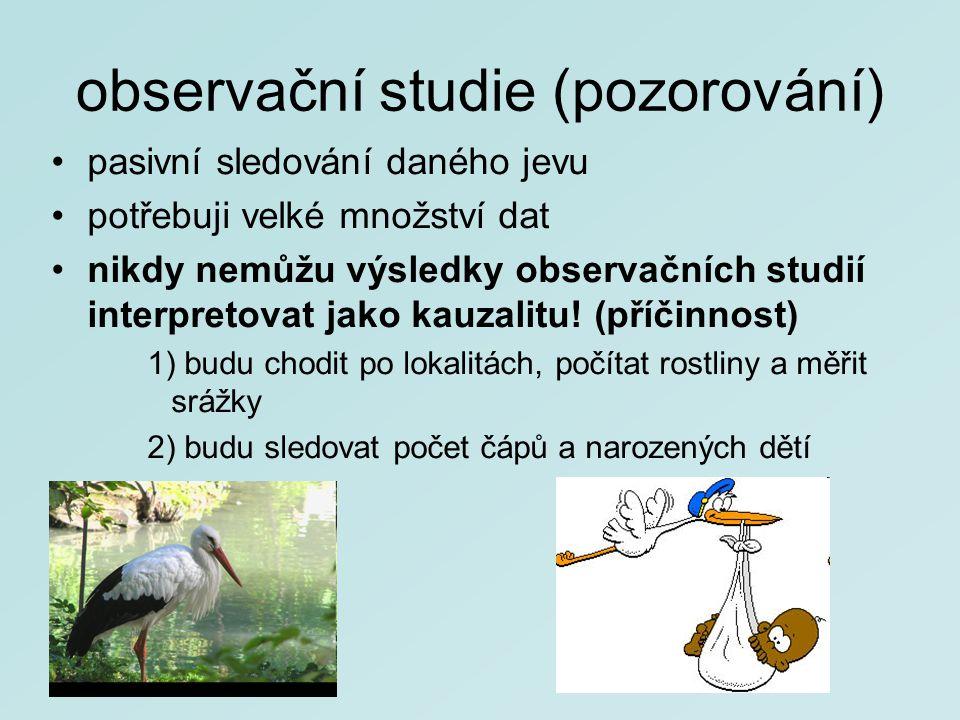 observační studie (pozorování) pasivní sledování daného jevu potřebuji velké množství dat nikdy nemůžu výsledky observačních studií interpretovat jako kauzalitu.