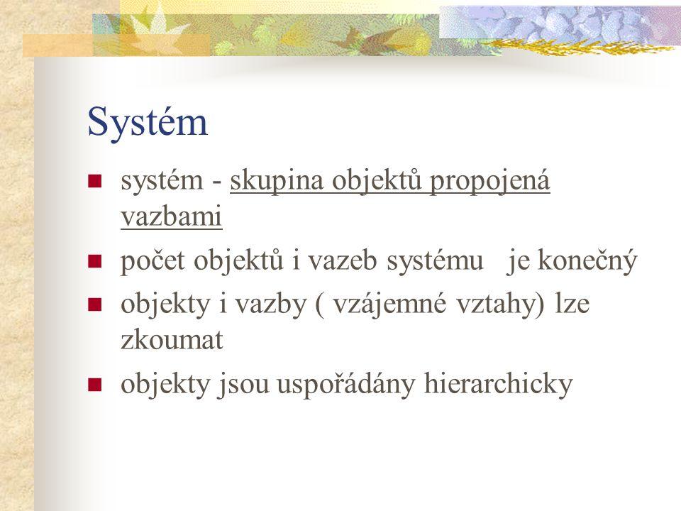 Systém systém - skupina objektů propojená vazbami počet objektů i vazeb systému je konečný objekty i vazby ( vzájemné vztahy) lze zkoumat objekty jsou