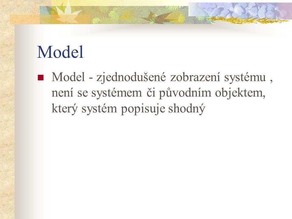 Model Model - zjednodušené zobrazení systému, není se systémem či původním objektem, který systém popisuje shodný