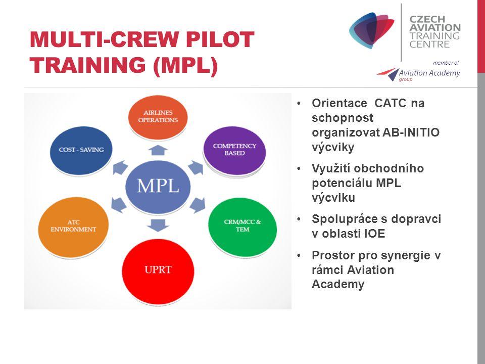 member of MULTI-CREW PILOT TRAINING (MPL) Orientace CATC na schopnost organizovat AB-INITIO výcviky Využití obchodního potenciálu MPL výcviku Spoluprá