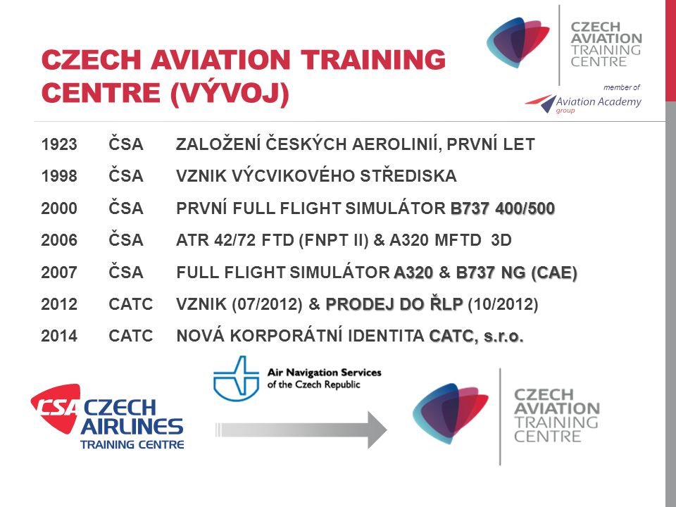 member of CZECH AVIATION TRAINING CENTRE 2000-2005 FFS B737/400,500 Level C Visual MaxVue Cabin Trainer B 737 Door Trainers 14 Classrooms CBT