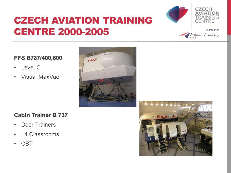 member of CZECH AVIATION TRAINING CENTRE 2006-2007 ATR 42/72-500 FTD, FNPT II & MCC 50% Type Rating 50% Recurrent Training LVO & MCC A320 MFTD 3D Výrazné snížení nákladů Zlepšení kvality výcviku