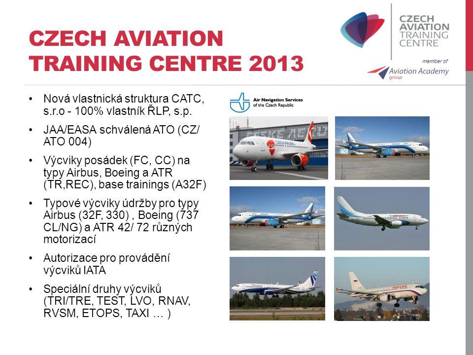 member of ROZVOJOJVÉ AKTIVITY 2014 (+) AVIATION ACADEMY PROJECT MULTI-CREW PILOT TRAINING PORADENSKÉ SLUŽBY Priority rozvojových aktivit Czech Aviation Training Centre pro období 2014 (a po roce 2014)