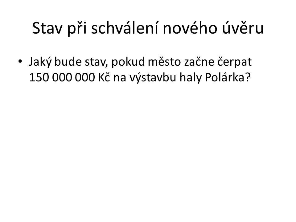 Jaký bude stav, pokud město začne čerpat 150 000 000 Kč na výstavbu haly Polárka?
