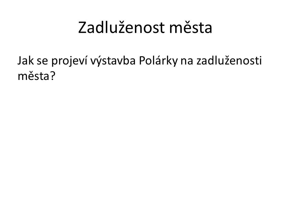 Jak se projeví výstavba Polárky na zadluženosti města?