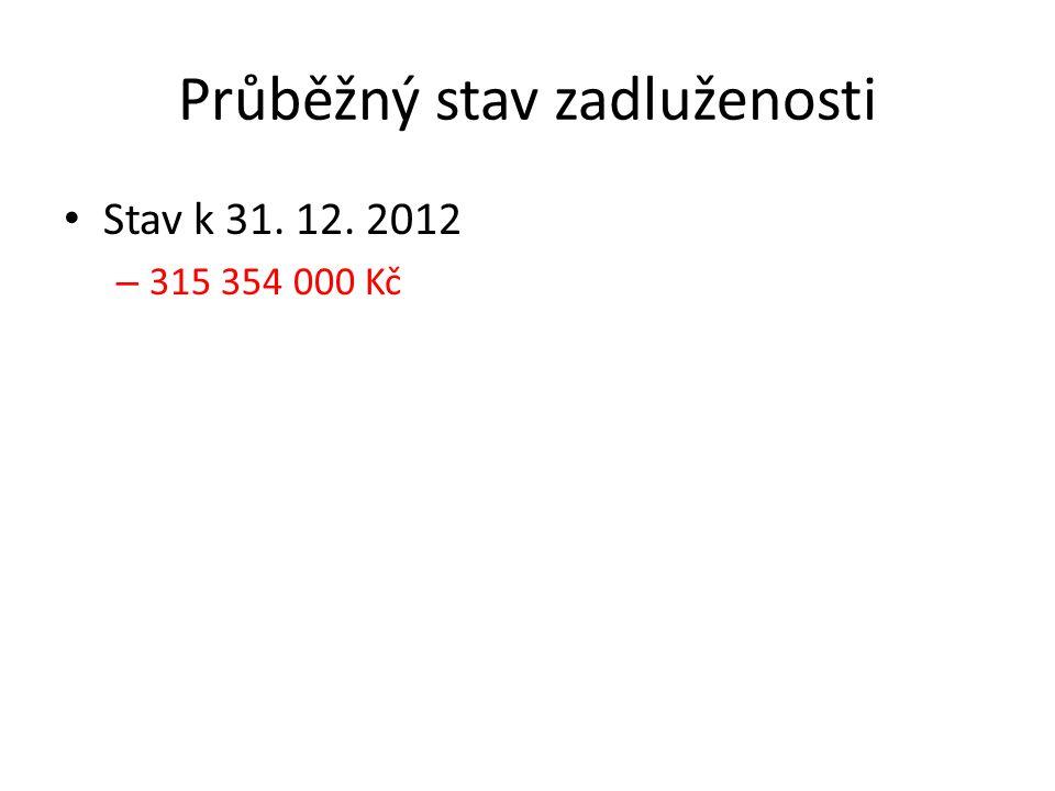 Průběžný stav zadluženosti Stav k 31. 12. 2012 – 315 354 000 Kč