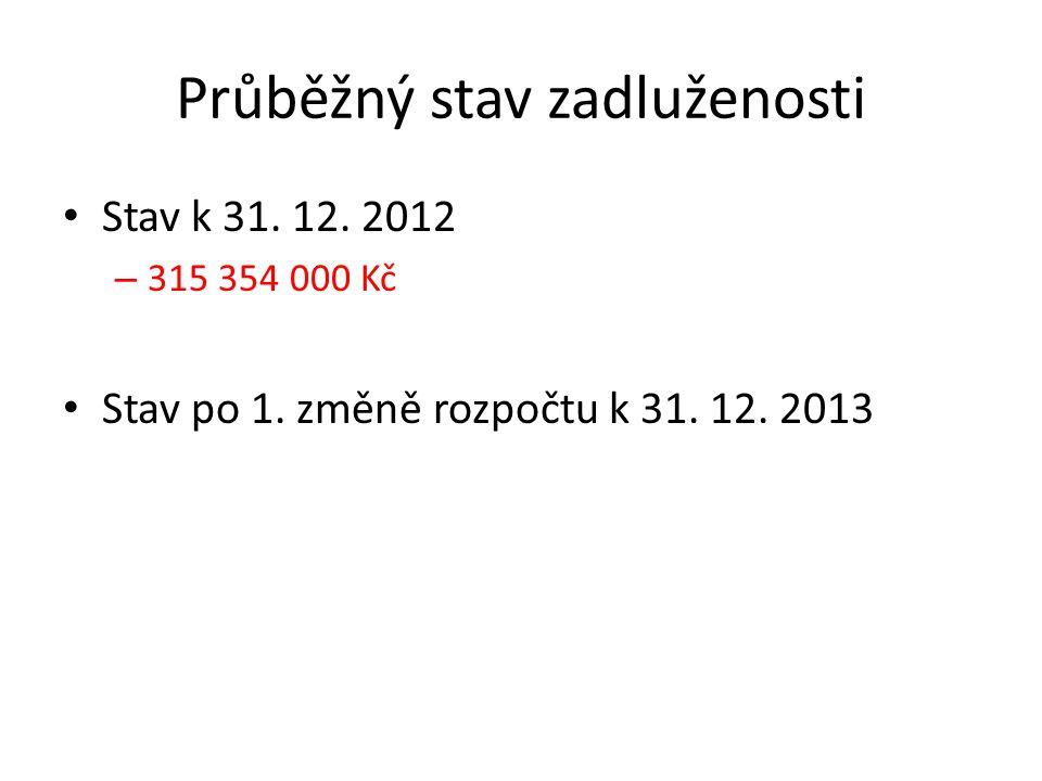 Průběžný stav zadluženosti Stav k 31. 12. 2012 – 315 354 000 Kč Stav po 1. změně rozpočtu k 31. 12. 2013
