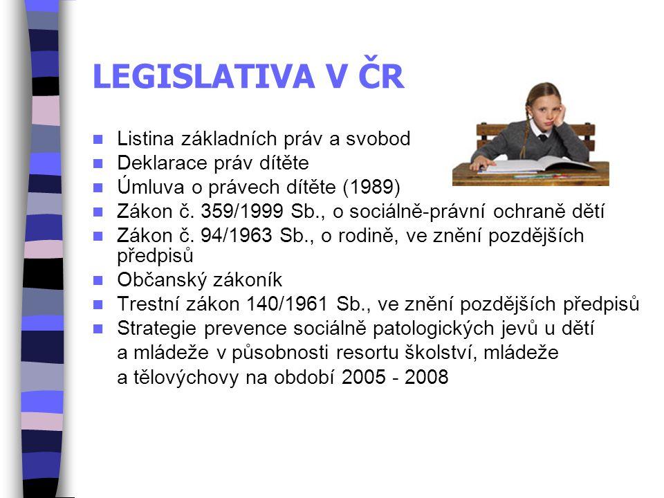 LEGISLATIVA V ČR Listina základních práv a svobod Deklarace práv dítěte Úmluva o právech dítěte (1989) Zákon č. 359/1999 Sb., o sociálně-právní ochran