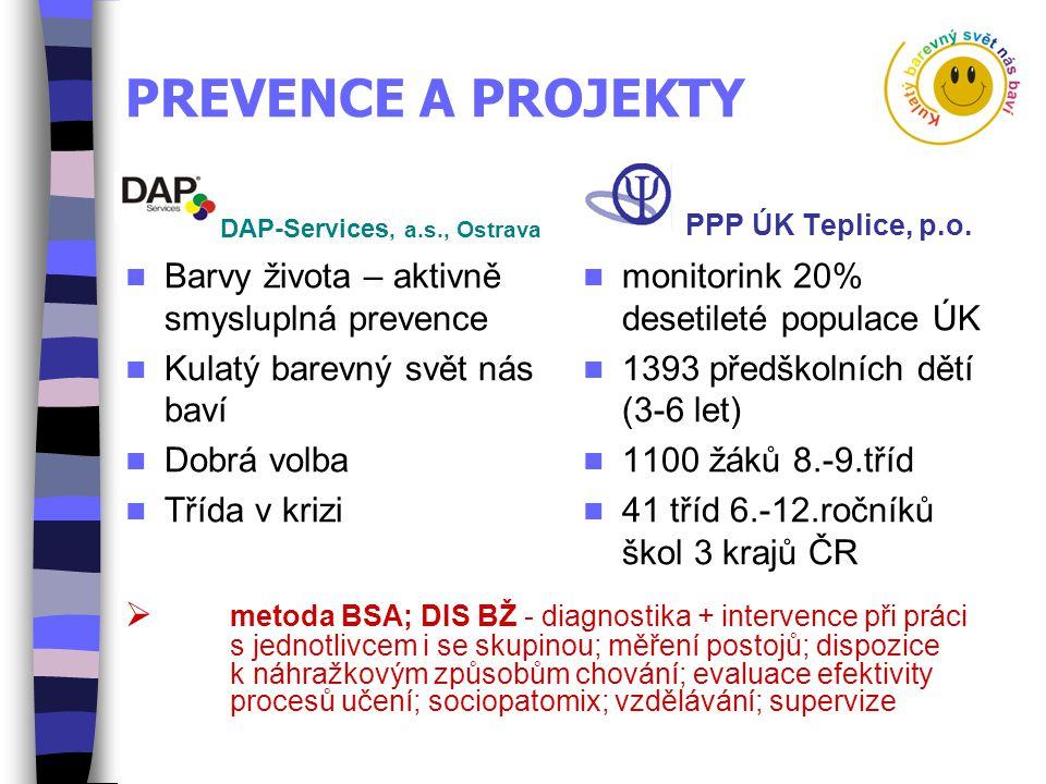 PREVENCE A PROJEKTY DAP-Services, a.s., Ostrava Barvy života – aktivně smysluplná prevence Kulatý barevný svět nás baví Dobrá volba Třída v krizi PPP ÚK Teplice, p.o.