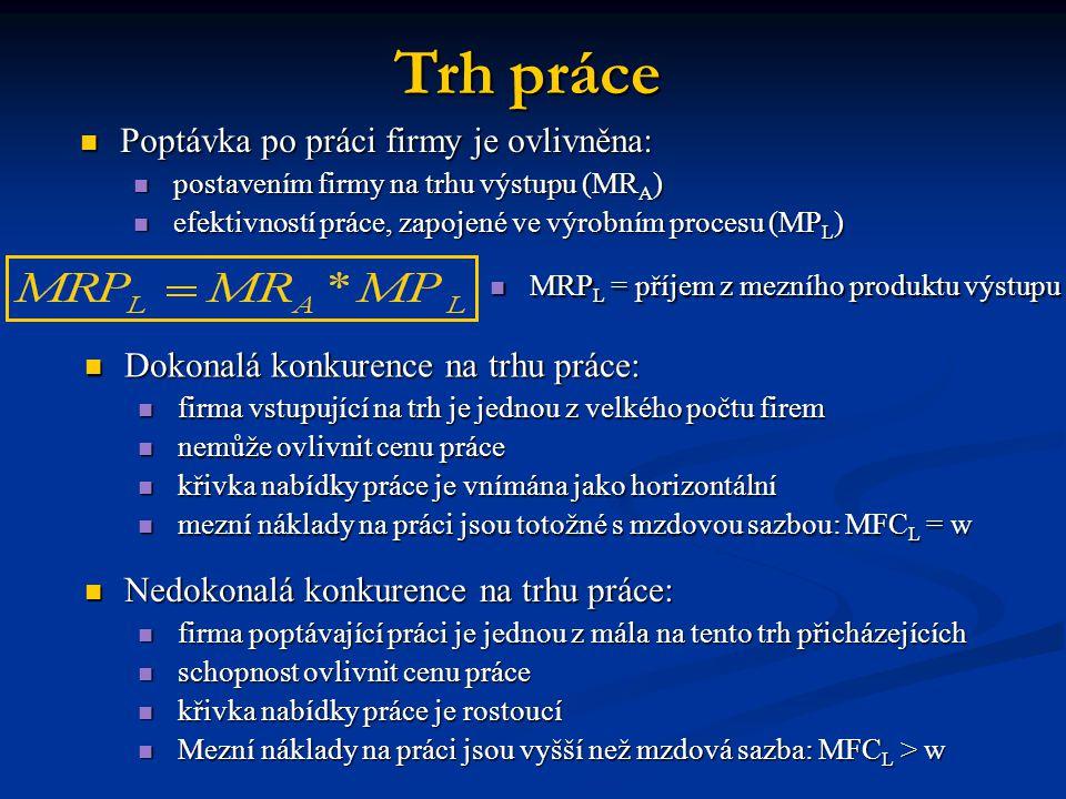 Trh práce Poptávka po práci firmy je ovlivněna: Poptávka po práci firmy je ovlivněna: postavením firmy na trhu výstupu (MR A ) postavením firmy na trhu výstupu (MR A ) efektivností práce, zapojené ve výrobním procesu (MP L ) efektivností práce, zapojené ve výrobním procesu (MP L ) MRP L = příjem z mezního produktu výstupu MRP L = příjem z mezního produktu výstupu Dokonalá konkurence na trhu práce: Dokonalá konkurence na trhu práce: firma vstupující na trh je jednou z velkého počtu firem firma vstupující na trh je jednou z velkého počtu firem nemůže ovlivnit cenu práce nemůže ovlivnit cenu práce křivka nabídky práce je vnímána jako horizontální křivka nabídky práce je vnímána jako horizontální mezní náklady na práci jsou totožné s mzdovou sazbou: MFC L = w mezní náklady na práci jsou totožné s mzdovou sazbou: MFC L = w Nedokonalá konkurence na trhu práce: Nedokonalá konkurence na trhu práce: firma poptávající práci je jednou z mála na tento trh přicházejících firma poptávající práci je jednou z mála na tento trh přicházejících schopnost ovlivnit cenu práce schopnost ovlivnit cenu práce křivka nabídky práce je rostoucí křivka nabídky práce je rostoucí Mezní náklady na práci jsou vyšší než mzdová sazba: MFC L > w Mezní náklady na práci jsou vyšší než mzdová sazba: MFC L > w
