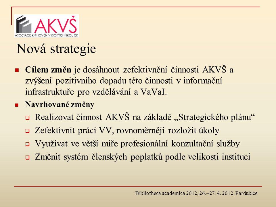 Nová strategie Cílem změn je dosáhnout zefektivnění činnosti AKVŠ a zvýšení pozitivního dopadu této činnosti v informační infrastruktuře pro vzdělávání a VaVaI.
