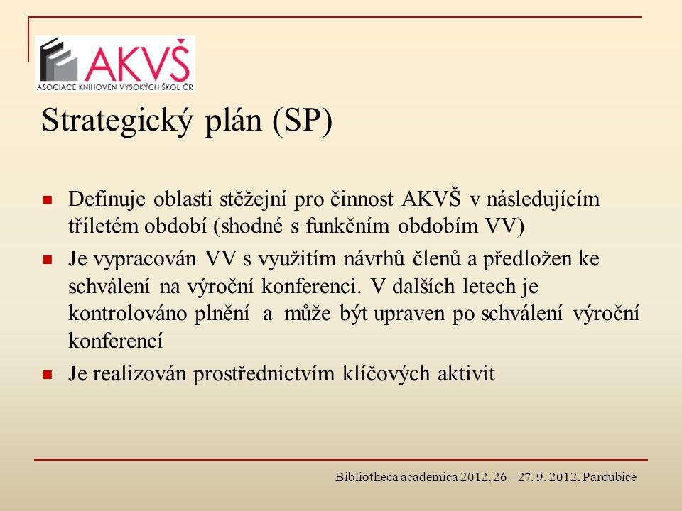 Strategický plán (SP) Definuje oblasti stěžejní pro činnost AKVŠ v následujícím tříletém období (shodné s funkčním obdobím VV) Je vypracován VV s využitím návrhů členů a předložen ke schválení na výroční konferenci.