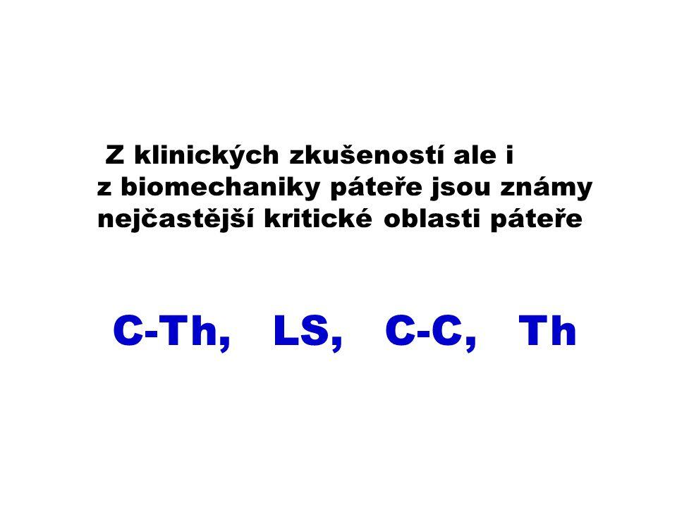Z klinických zkušeností ale i z biomechaniky páteře jsou známy nejčastější kritické oblasti páteře C-Th, LS, C-C, Th