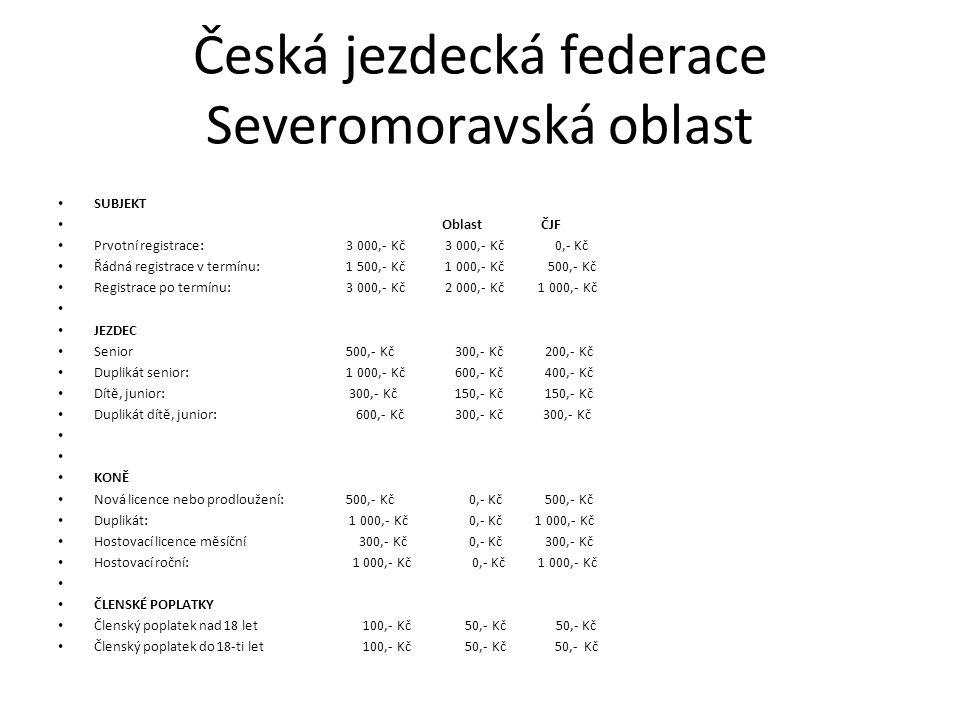 Česká jezdecká federace Severomoravská oblast SUBJEKT Oblast ČJF Prvotní registrace:3 000,- Kč 3 000,- Kč 0,- Kč Řádná registrace v termínu:1 500,- Kč 1 000,- Kč 500,- Kč Registrace po termínu:3 000,- Kč 2 000,- Kč 1 000,- Kč JEZDEC Senior500,- Kč 300,- Kč 200,- Kč Duplikát senior:1 000,- Kč 600,- Kč 400,- Kč Dítě, junior: 300,- Kč 150,- Kč 150,- Kč Duplikát dítě, junior: 600,- Kč 300,- Kč 300,- Kč KONĚ Nová licence nebo prodloužení: 500,- Kč 0,- Kč 500,- Kč Duplikát: 1 000,- Kč 0,- Kč 1 000,- Kč Hostovací licence měsíční 300,- Kč 0,- Kč 300,- Kč Hostovací roční: 1 000,- Kč 0,- Kč1 000,- Kč ČLENSKÉ POPLATKY Členský poplatek nad 18 let 100,- Kč 50,- Kč 50,- Kč Členský poplatek do 18-ti let 100,- Kč 50,- Kč 50,- Kč