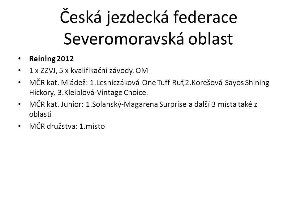 Česká jezdecká federace Severomoravská oblast Reining 2012 1 x ZZVJ, 5 x kvalifikační závody, OM MČR kat. Mládež: 1.Lesniczáková-One Tuff Ruf,2.Korešo