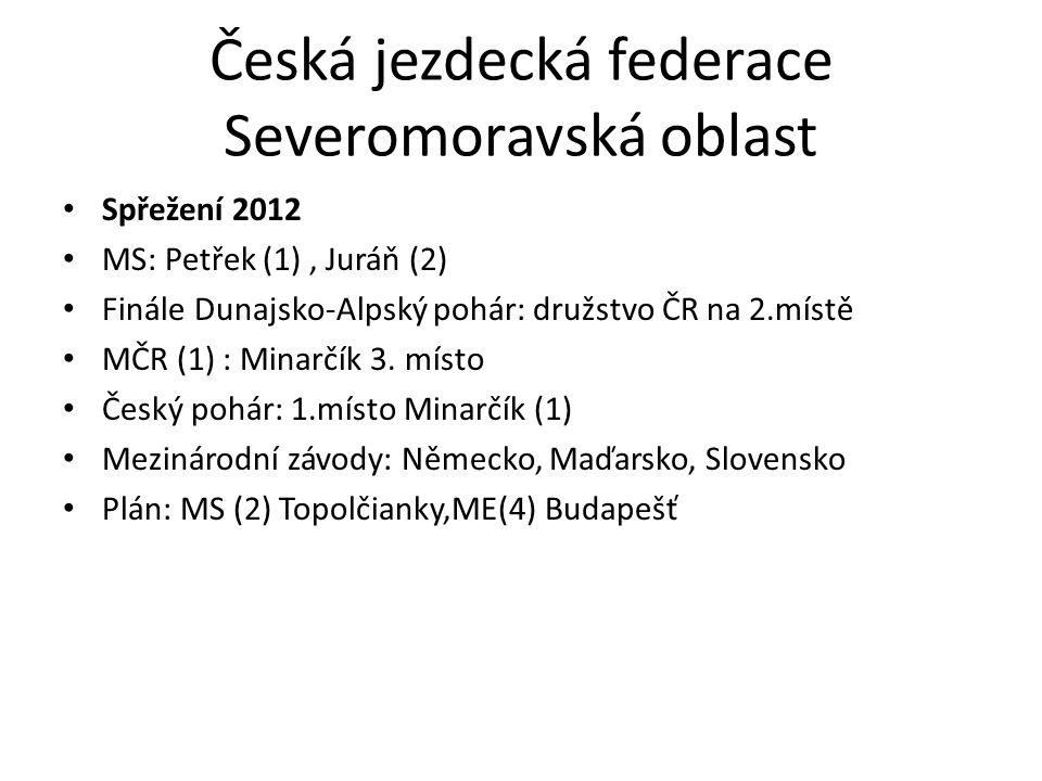 Česká jezdecká federace Severomoravská oblast Spřežení 2012 MS: Petřek (1), Juráň (2) Finále Dunajsko-Alpský pohár: družstvo ČR na 2.místě MČR (1) : M