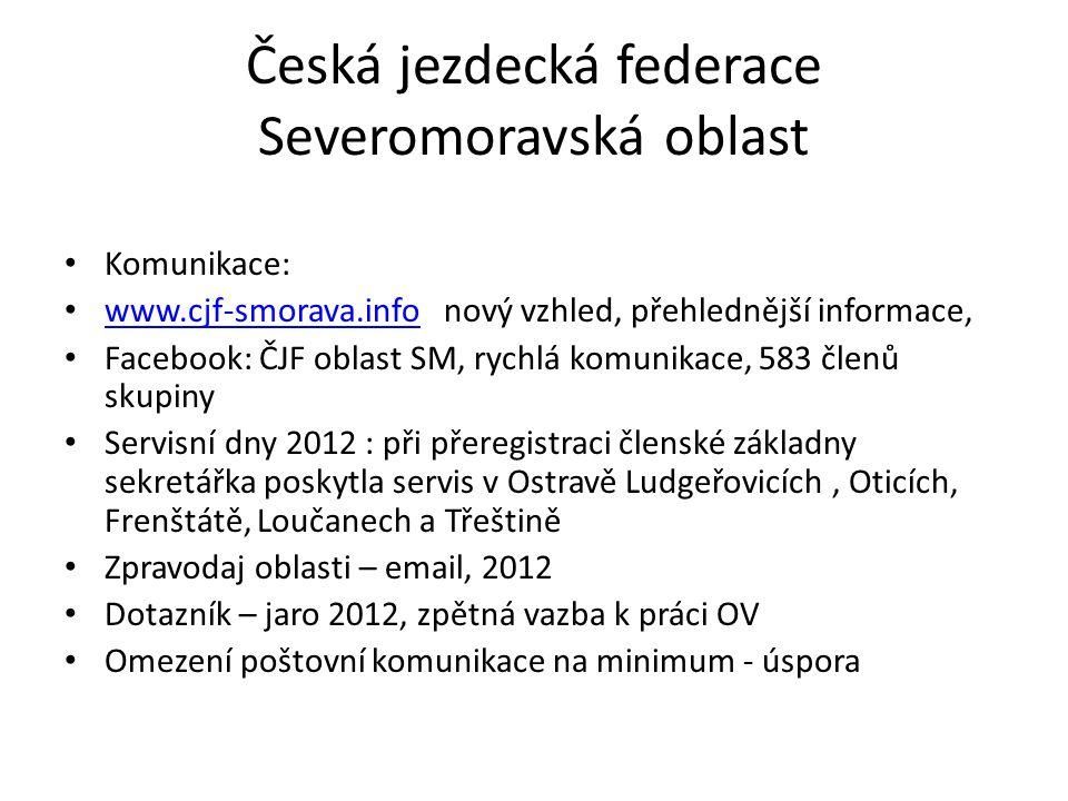Česká jezdecká federace Severomoravská oblast Komunikace: www.cjf-smorava.info nový vzhled, přehlednější informace, www.cjf-smorava.info Facebook: ČJF