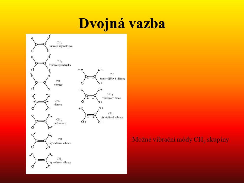 Dvojná vazba Možné vibrační módy CH 2 skupiny