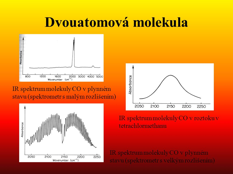 IR spektrum molekuly CO v plynném stavu (spektrometr s malým rozlišením) IR spektrum molekuly CO v plynném stavu (spektrometr s velkým rozlišením) IR spektrum molekuly CO v roztoku v tetrachlormethanu