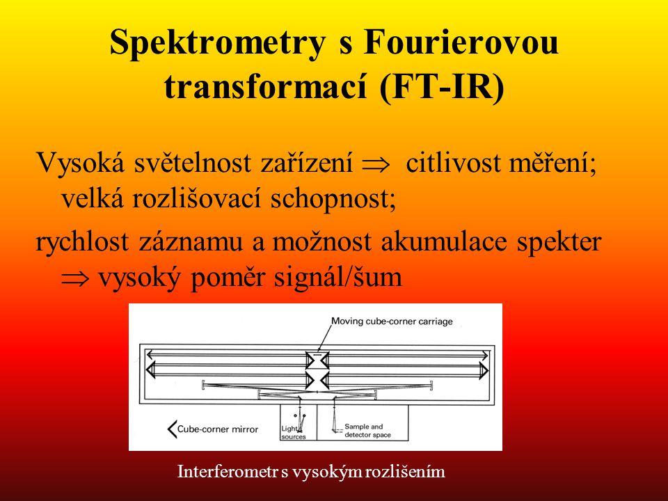 Spektrometry s Fourierovou transformací (FT-IR) Vysoká světelnost zařízení  citlivost měření; velká rozlišovací schopnost; rychlost záznamu a možnost akumulace spekter  vysoký poměr signál/šum Interferometr s vysokým rozlišením