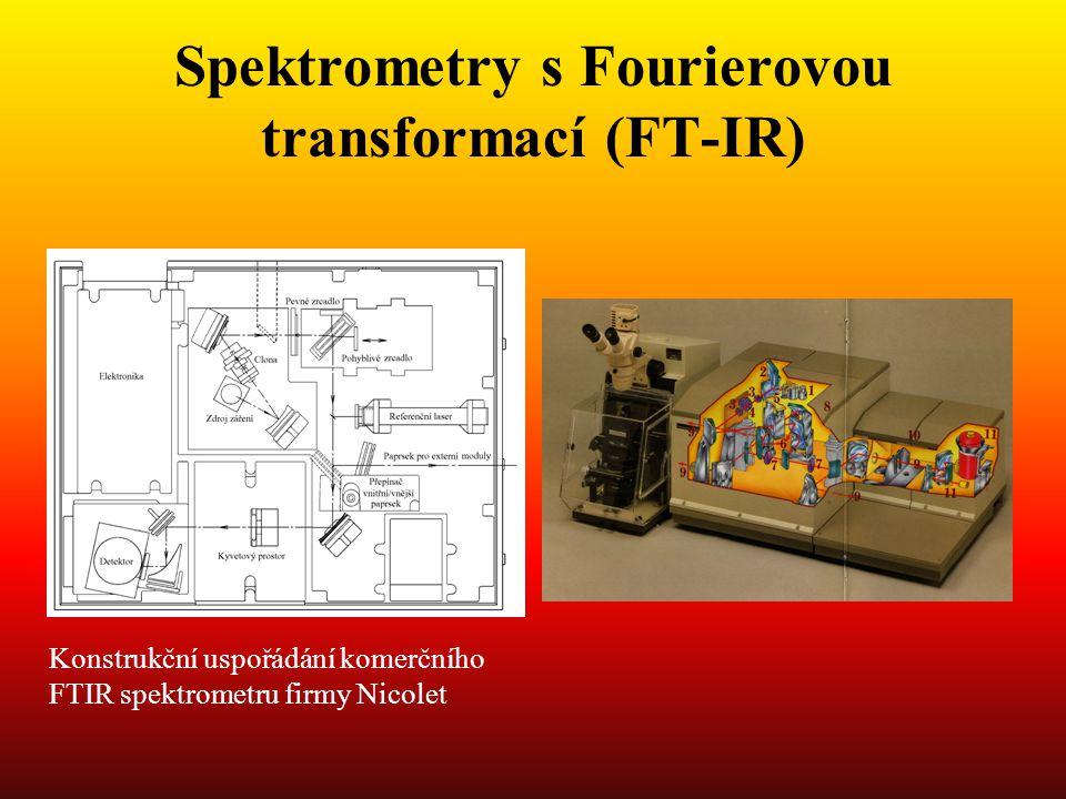 Spektrometry s Fourierovou transformací (FT-IR) Konstrukční uspořádání komerčního FTIR spektrometru firmy Nicolet