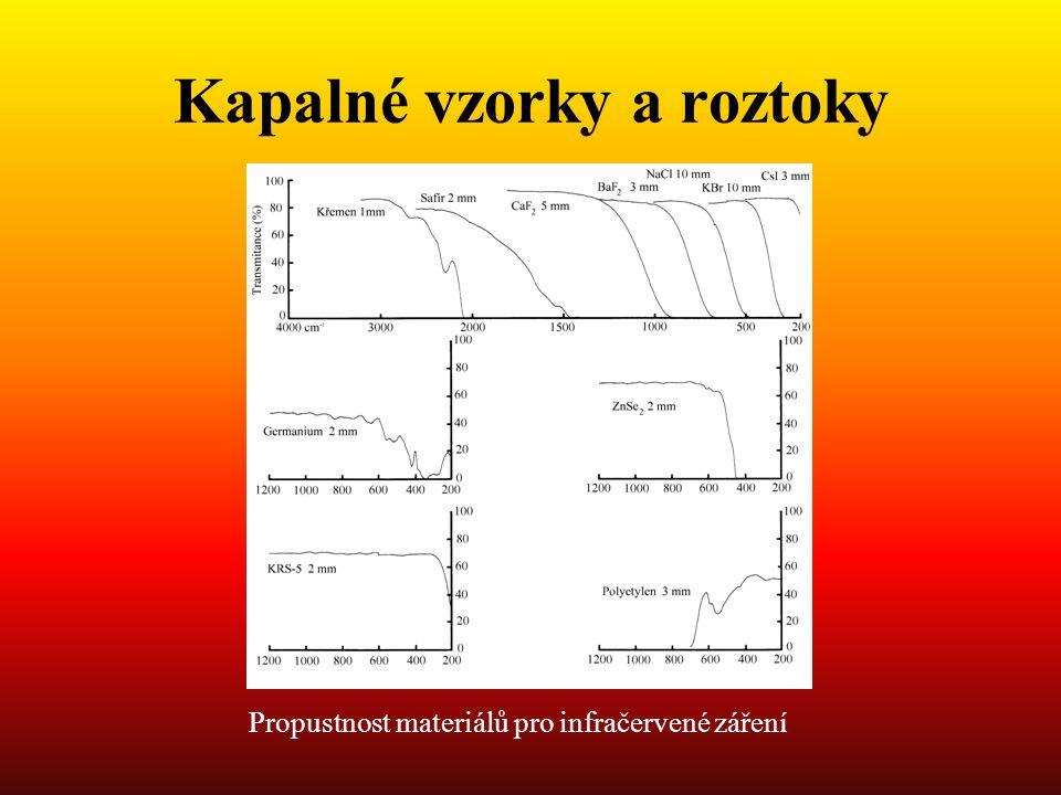 Kapalné vzorky a roztoky Propustnost materiálů pro infračervené záření