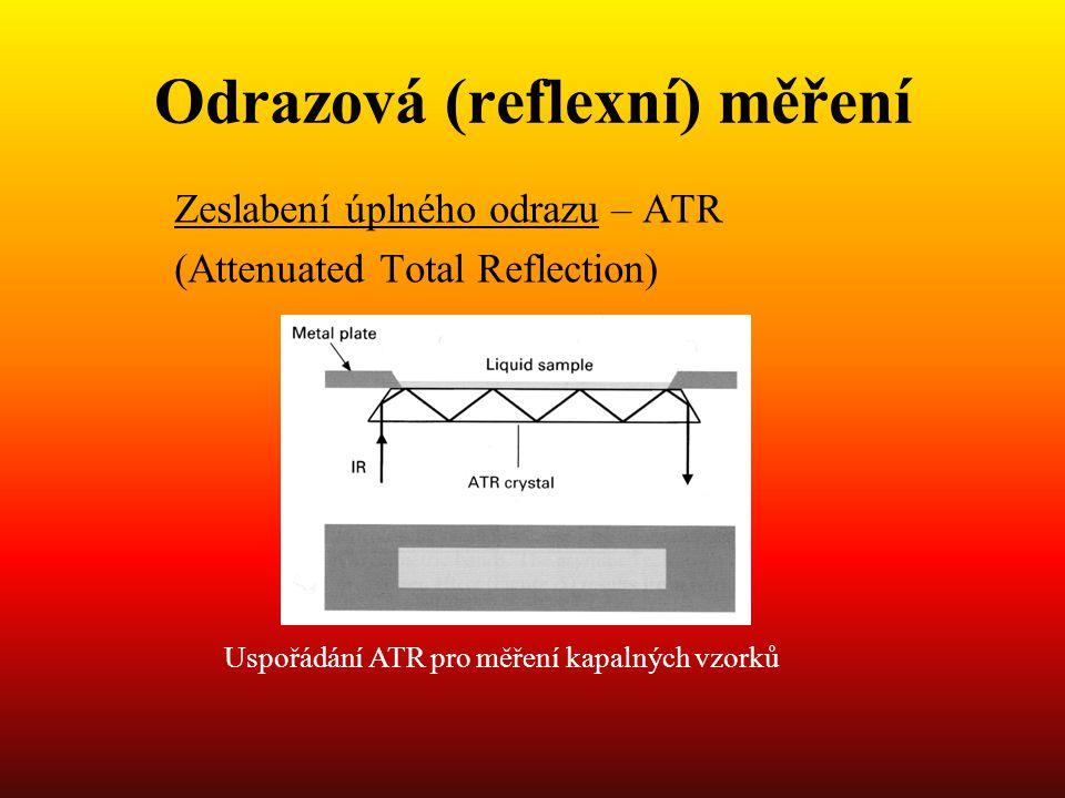 Odrazová (reflexní) měření Zeslabení úplného odrazu – ATR (Attenuated Total Reflection) Uspořádání ATR pro měření kapalných vzorků