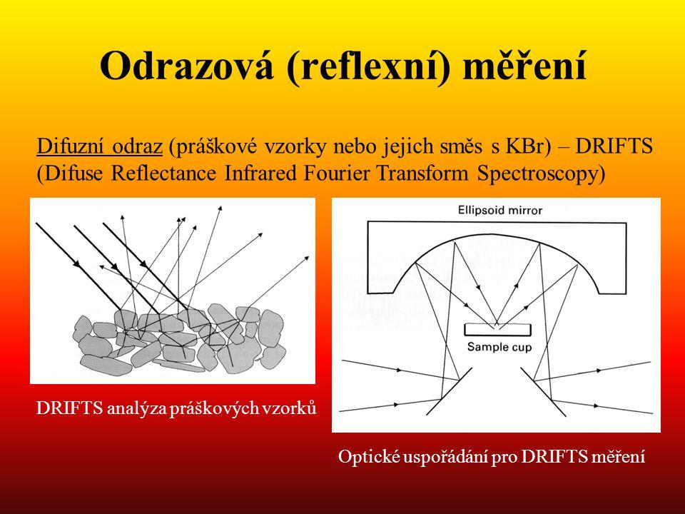 Odrazová (reflexní) měření Difuzní odraz (práškové vzorky nebo jejich směs s KBr) – DRIFTS (Difuse Reflectance Infrared Fourier Transform Spectroscopy) Optické uspořádání pro DRIFTS měření DRIFTS analýza práškových vzorků