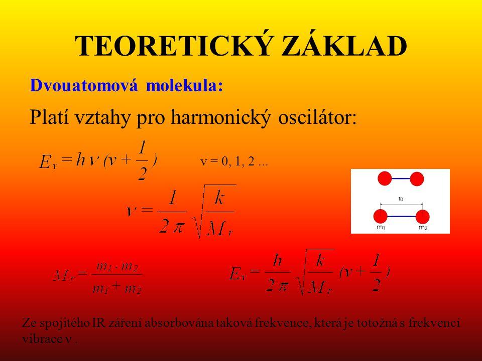 TEORETICKÝ ZÁKLAD Platí vztahy pro harmonický oscilátor: v = 0, 1, 2...