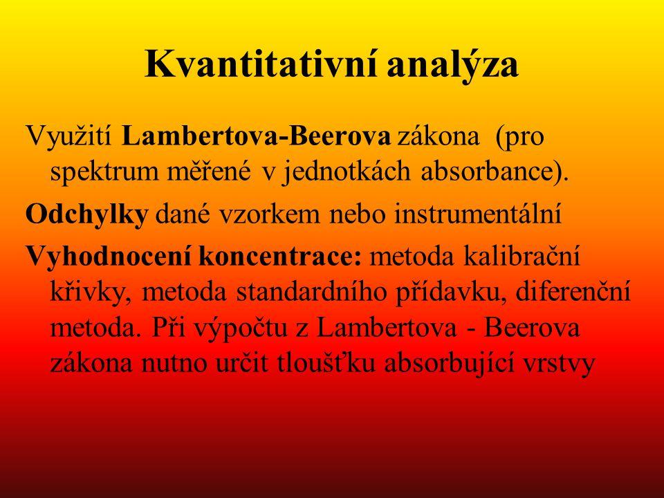 Kvantitativní analýza Využití Lambertova-Beerova zákona (pro spektrum měřené v jednotkách absorbance).