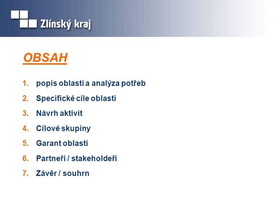 OBSAH 1.popis oblasti a analýza potřeb 2.Specifické cíle oblasti 3.Návrh aktivit 4.Cílové skupiny 5.Garant oblasti 6.Partneři / stakeholdeři 7.Závěr / souhrn