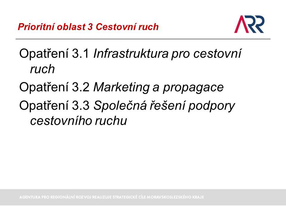 Prioritní oblast 3 Cestovní ruch Opatření 3.1 Infrastruktura pro cestovní ruch Opatření 3.2 Marketing a propagace Opatření 3.3 Společná řešení podpory cestovního ruchu