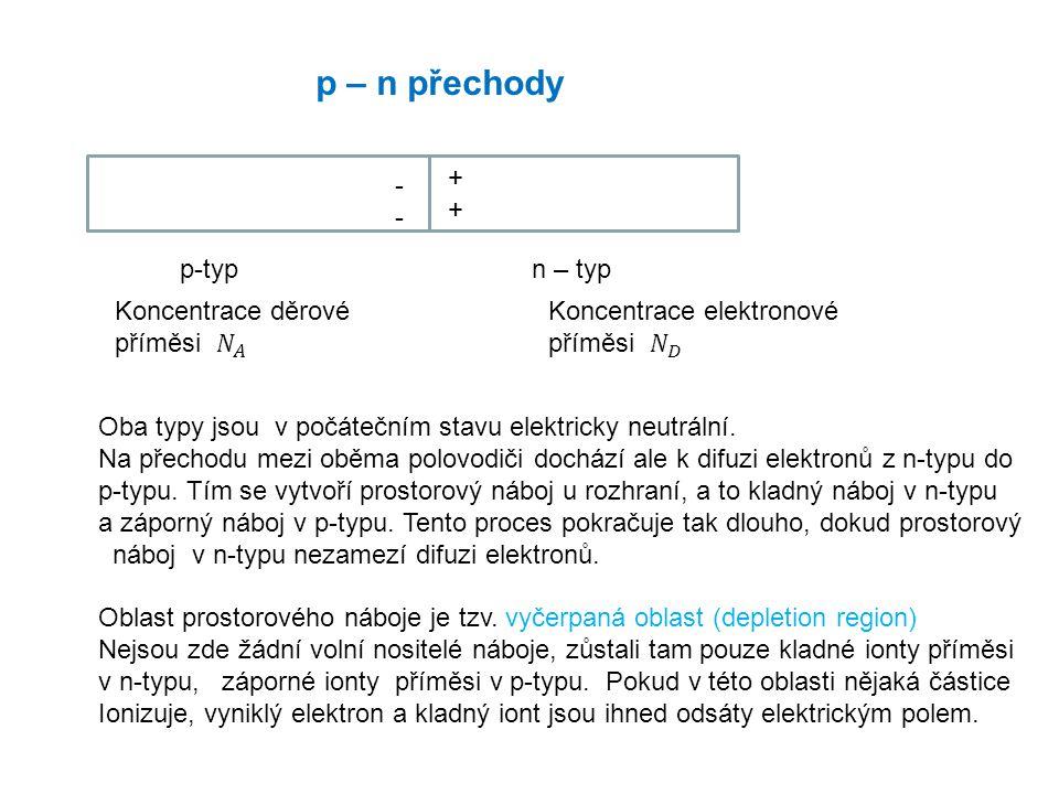 p – n přechody ˇ+++ p-typn – typ ---- ++++ Oba typy jsou v počátečním stavu elektricky neutrální.