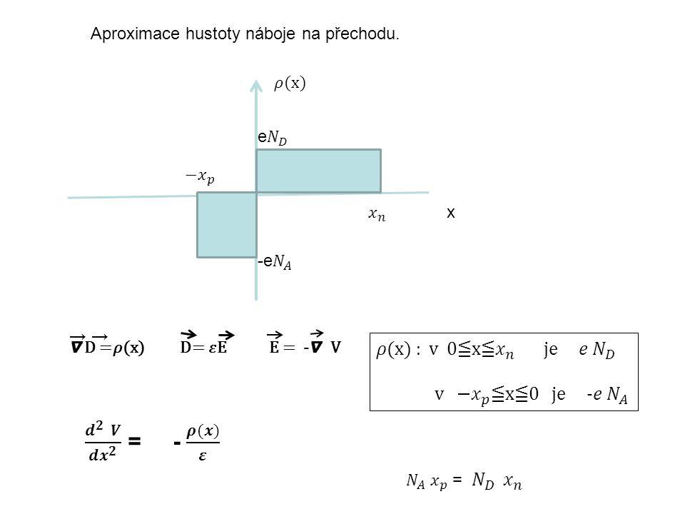 Aproximace hustoty náboje na přechodu. x (x) D =(x) D= E E = - V →