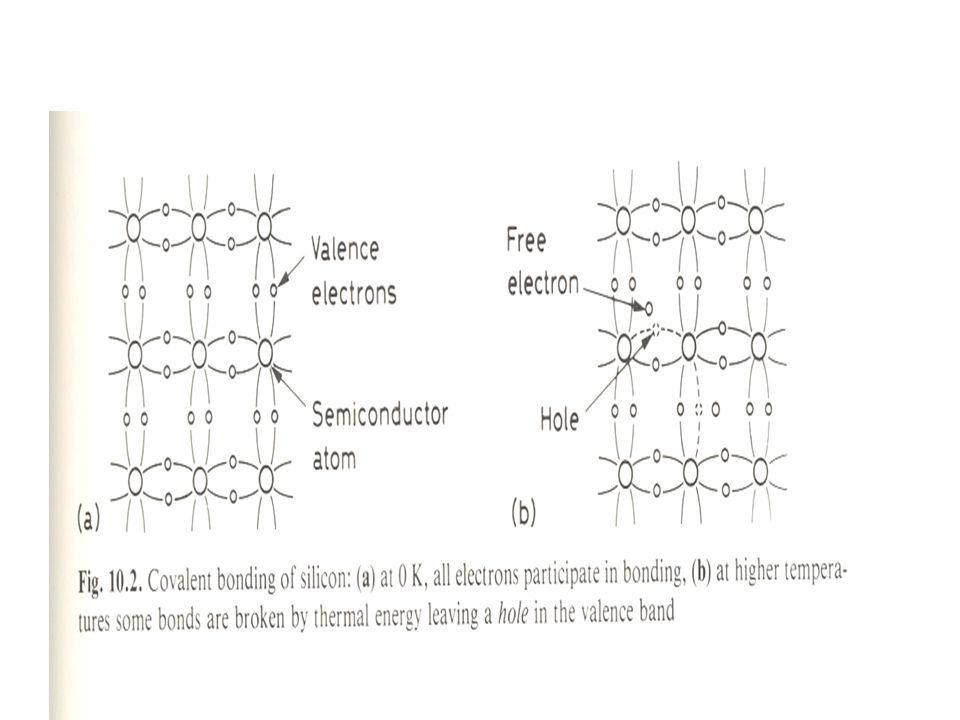 Polovodiče