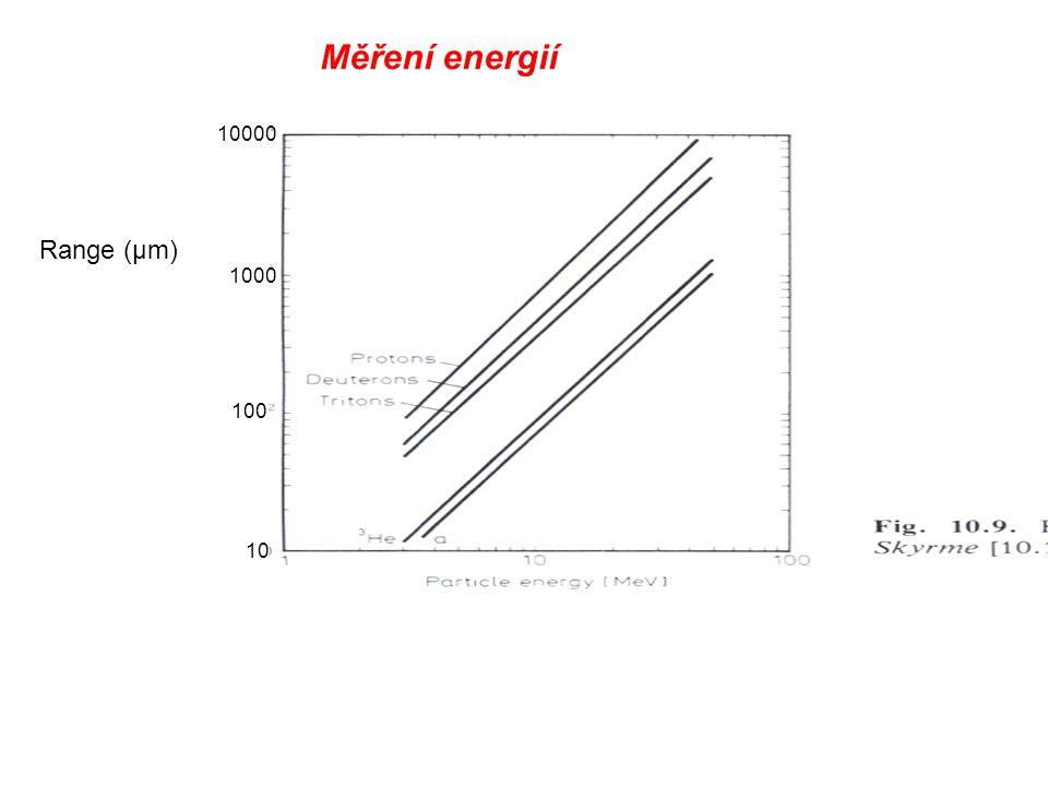 Měření energií Range (μm) 10 100 1000 10000