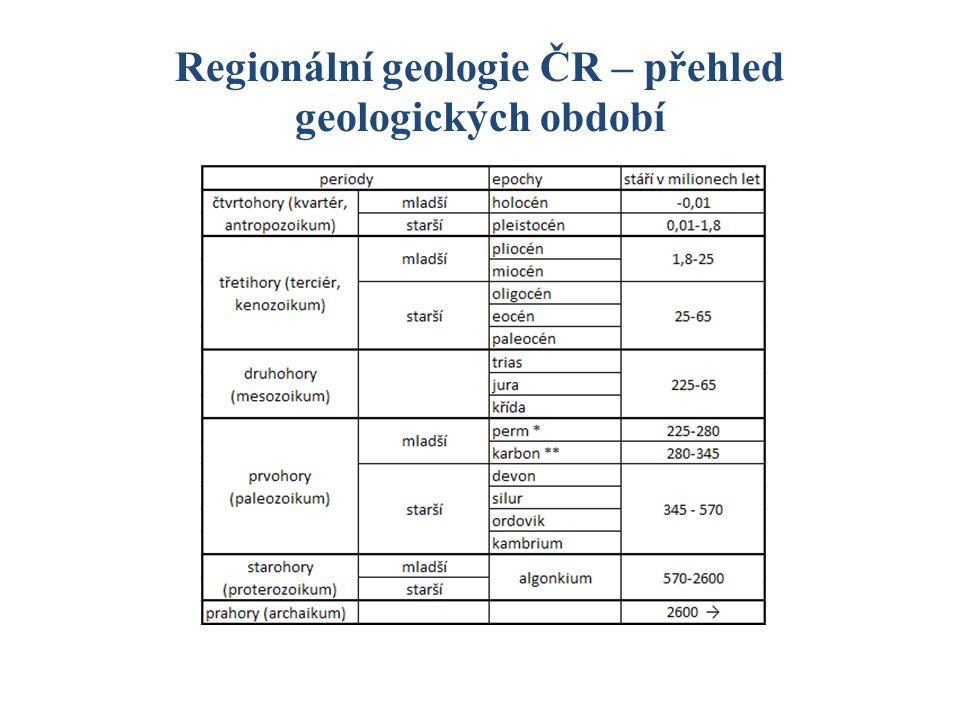 2) Oblast neogenních sedimentů -v neogénu vniklo do předkarpatské brázdy moře, na jeho dně se vytvořily mohutné vrstvy sedimentů, zejména jíly, písky, štěrky - poloha: Karpatská předhlubeň: Dyjsko-svratecký úval, Dolnomoravský úval, Vyškovský úval, j.